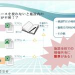 社会福祉法人様向け業務管理システム