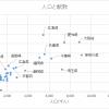 全国の駅名で最も多く使われている漢字は?
